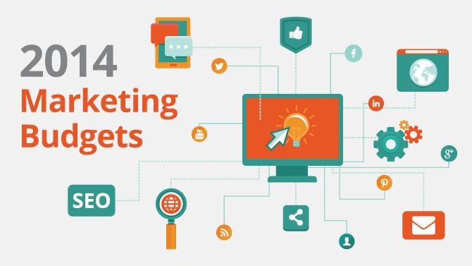2014 04 MarketingBudgetBLOG_graphic_1b