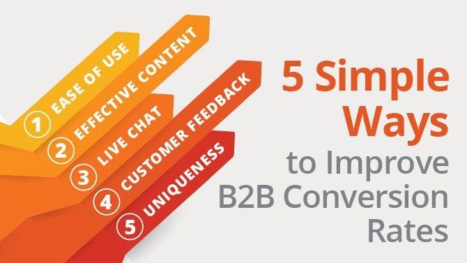improve B2B conversion rates