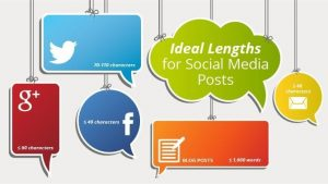 ideal lengths for social media