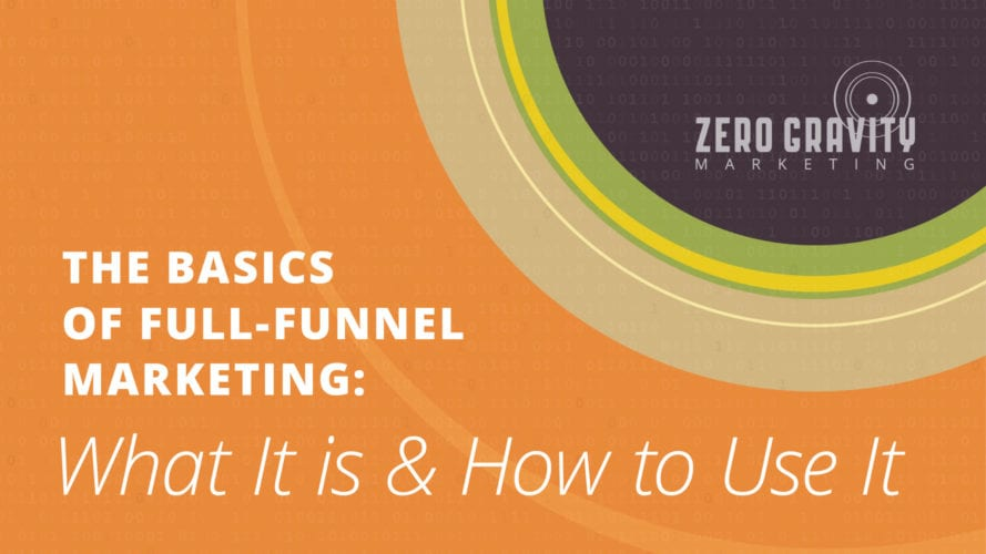 The Basics of Full-Funnel Marketing: What It is & How to Use It