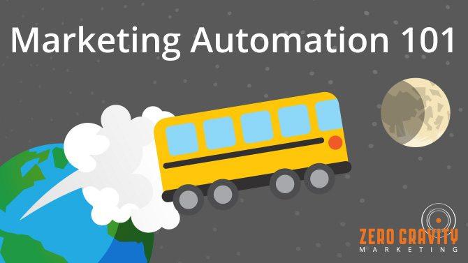 marketing automation 101