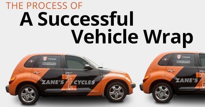 carwrapsprocess