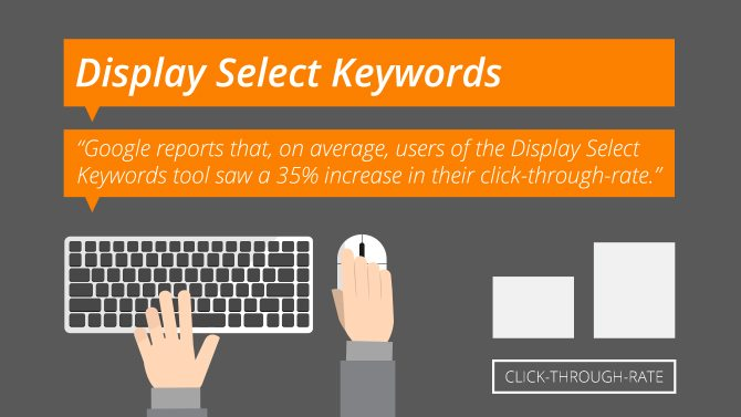 http://guaranteedppc.com/does-adwords-display-select-campaigns-really-work-a-general-guide/