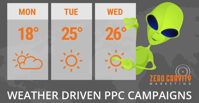 weather driven ppc ads